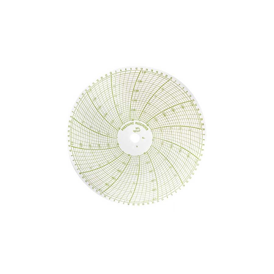 코벡스 가스압력원형기록지 NO.C181 (110¢) 100매