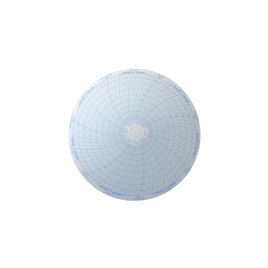 코벡스 COVEX 가스압력원형 기록지 NO.C7-115+50-6 (100매)