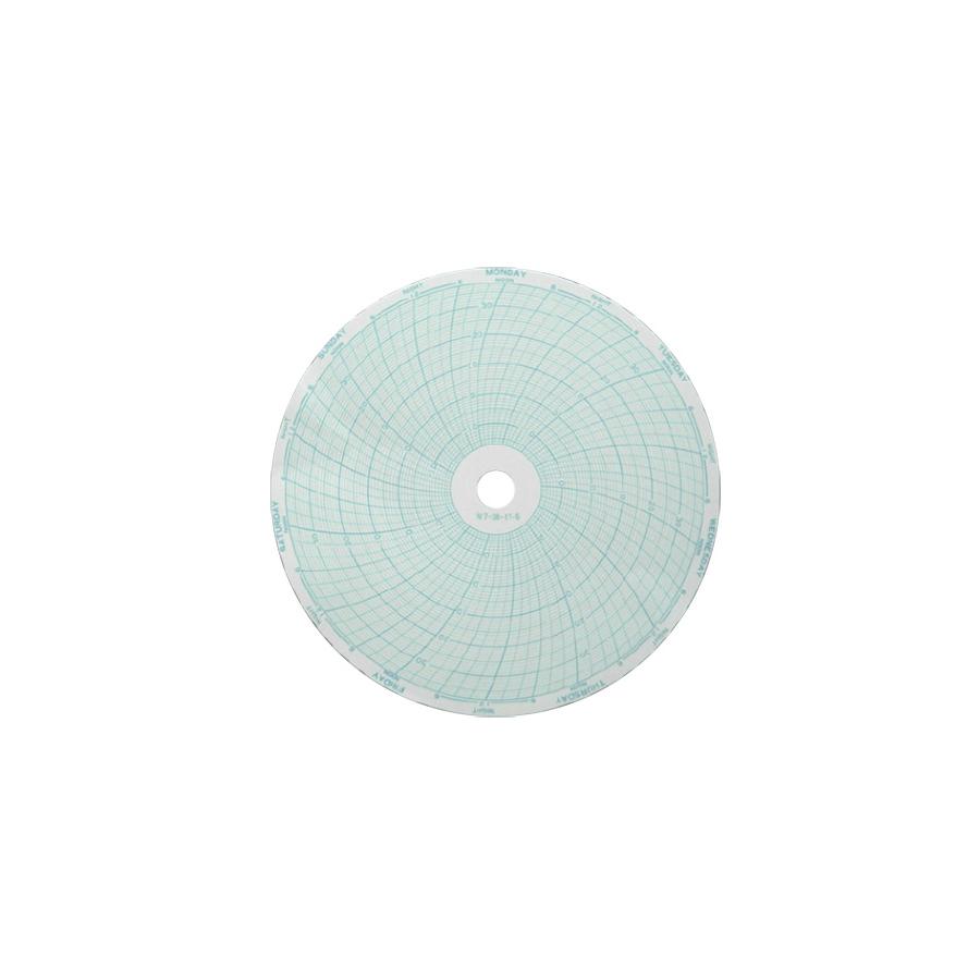 코벡스 R70-32용 가스압력원형기록지 NO.W7-38-17-6 (157¢) 100매