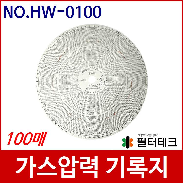산업용  가스압력원형기록지 NO.HW-0100 (200¢) 100매 (101000, P20031-31 호환)