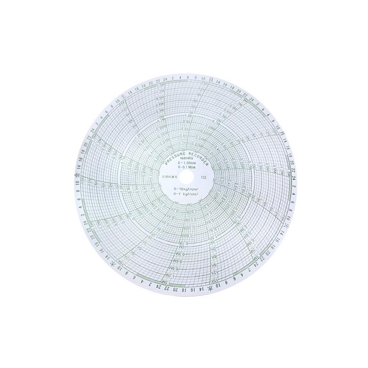 산업용  가스압력원형기록지 NO.115 (200¢) 100매 (P20035-35호환)