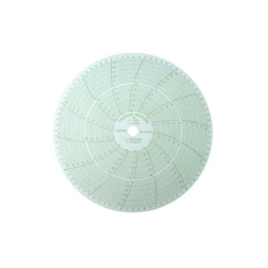 MSI  가스압력원형기록지 NO.101000 (200¢) 100매 (P20031-31, HW-0100 호환)