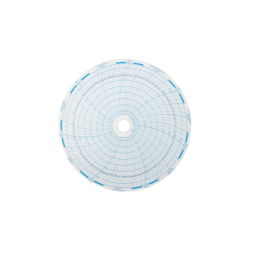 MSI 가스압력원형기록지 NO.P/N90520H07 (152¢) 100매